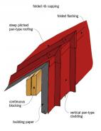 Figure 6: Canterbury prickle-type rib capping used between steep pitched roof planes or between pitched roof and vertical cladding.