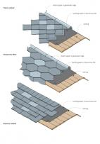Figure 1: Asbestos-cement shingle roofing layouts.