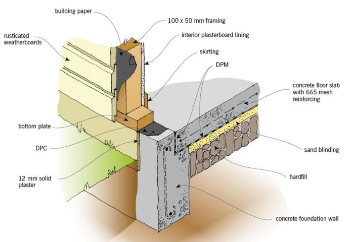 Ameripanelsc additionally Slab Edge Insulation as well Page 699635 also Wall Roof Systems moreover Sandwich Panels Are They Sips. on structural insulated panel house plans