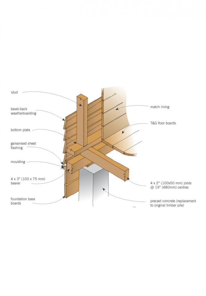 Foundations Original Details Branz Renovate