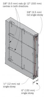 Figure 4: Arrange of steel reinforcing in foundation walls over 6' (1800 mm) high for single storey