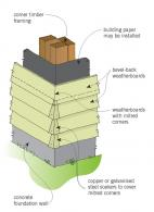 Figure 3: External corner with mitred weatherboards and soakers.