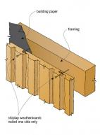 Figure 3: Vertical shiplap weatherboards cladding.