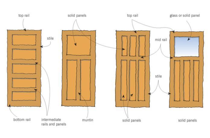 Doors branz renovate for 1950s front door styles