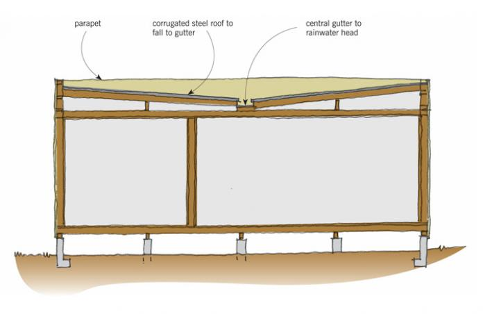 Collections of Terrace Parapet Wall Designs, - Free Home Designs ...