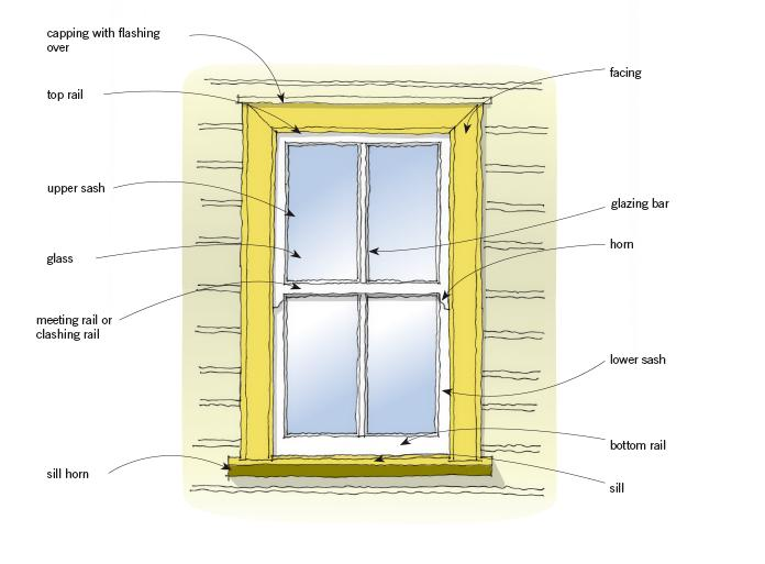 Window joinery upvc sliding sash window munster for Window manufacturers nz
