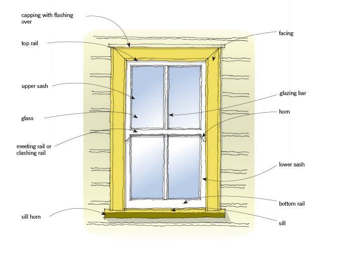 Window joinery upvc sliding sash window munster for Window manufacturers nz