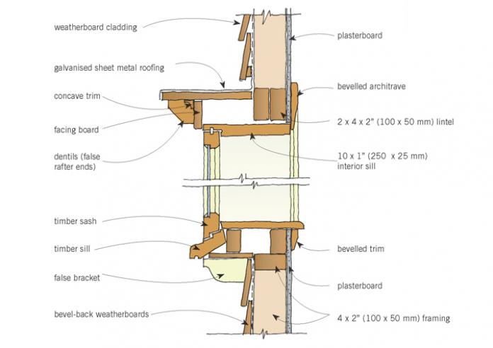 Windows Original Details on Bay Window Plan View